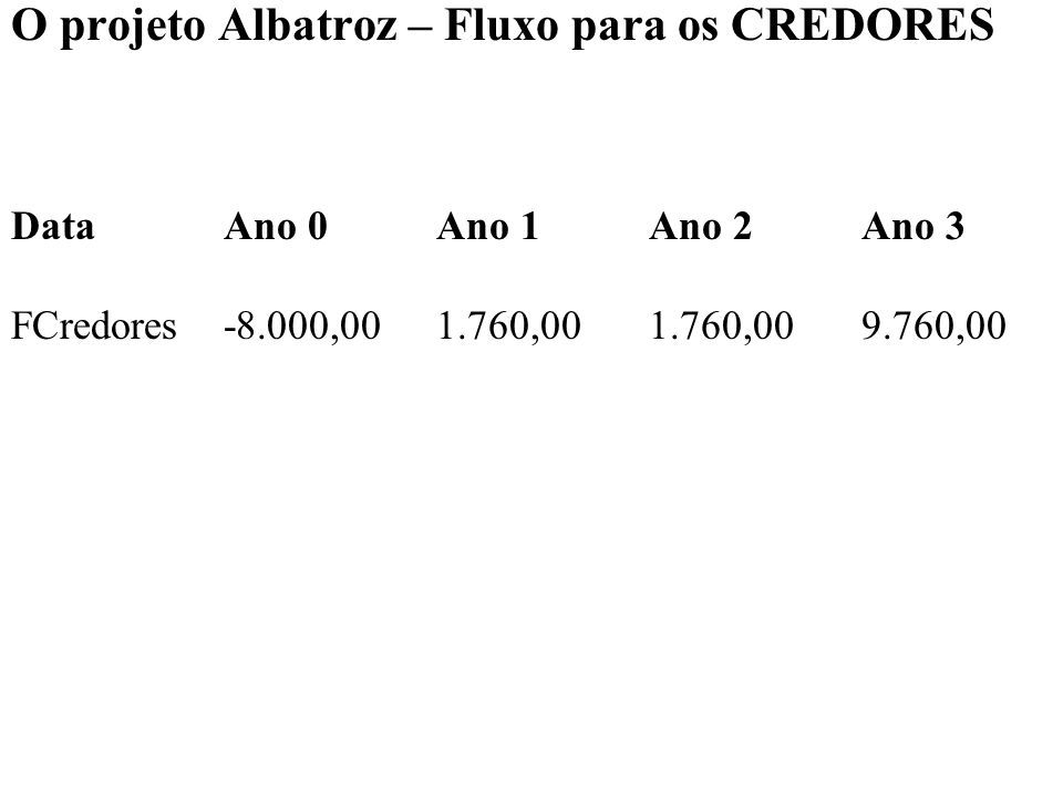 O projeto Albatroz – Fluxo para os CREDORES DataAno 0Ano 1Ano 2Ano 3 FCredores-8.000,001.760,00 1.760,00 9.760,00
