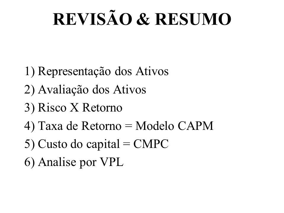 REVISÃO & RESUMO 1) Representação dos Ativos 2) Avaliação dos Ativos 3) Risco X Retorno 4) Taxa de Retorno = Modelo CAPM 5) Custo do capital = CMPC 6)