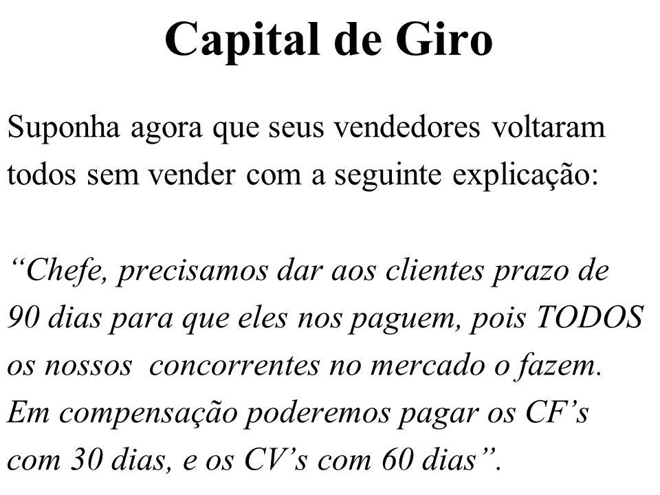Capital de Giro Suponha agora que seus vendedores voltaram todos sem vender com a seguinte explicação: Chefe, precisamos dar aos clientes prazo de 90