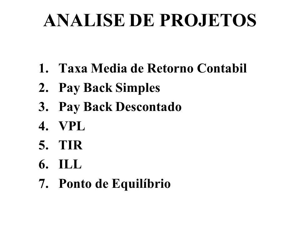 ANALISE DE PROJETOS 1.Taxa Media de Retorno Contabil 2.Pay Back Simples 3.Pay Back Descontado 4.VPL 5.TIR 6.ILL 7.Ponto de Equilíbrio