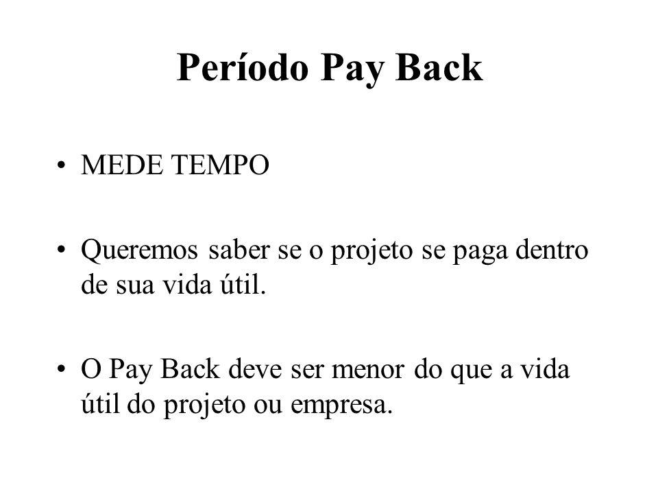 Período Pay Back MEDE TEMPO Queremos saber se o projeto se paga dentro de sua vida útil. O Pay Back deve ser menor do que a vida útil do projeto ou em