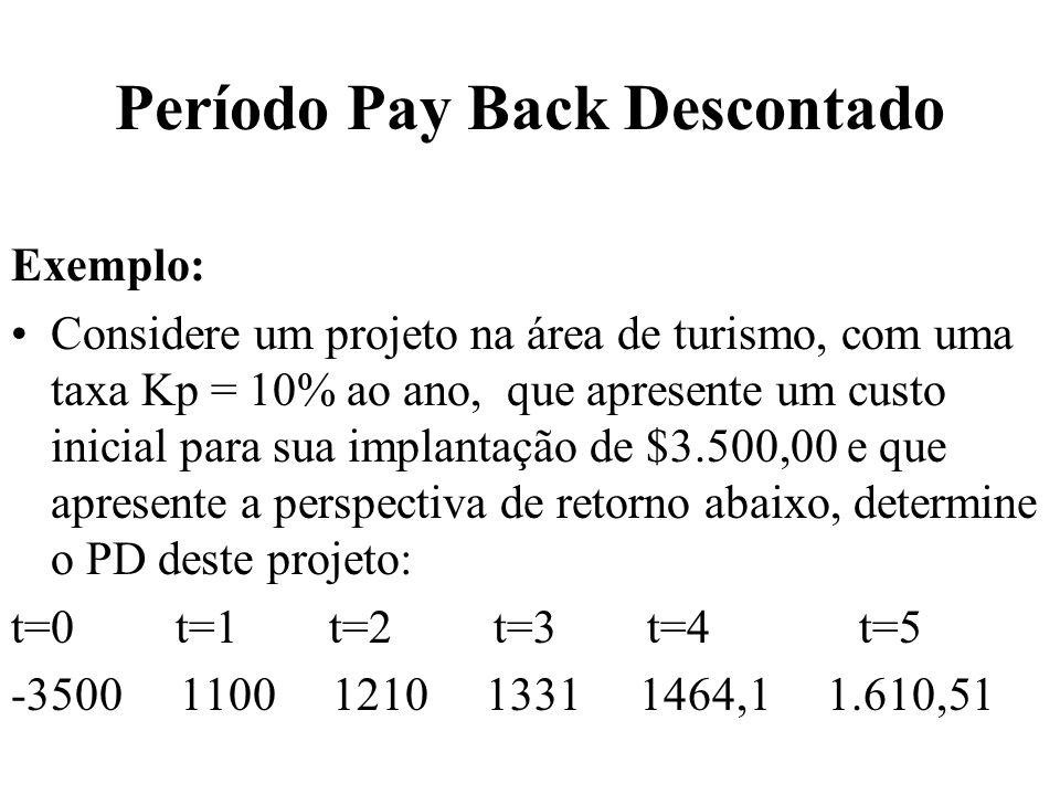 Período Pay Back Descontado Exemplo: Considere um projeto na área de turismo, com uma taxa Kp = 10% ao ano, que apresente um custo inicial para sua im