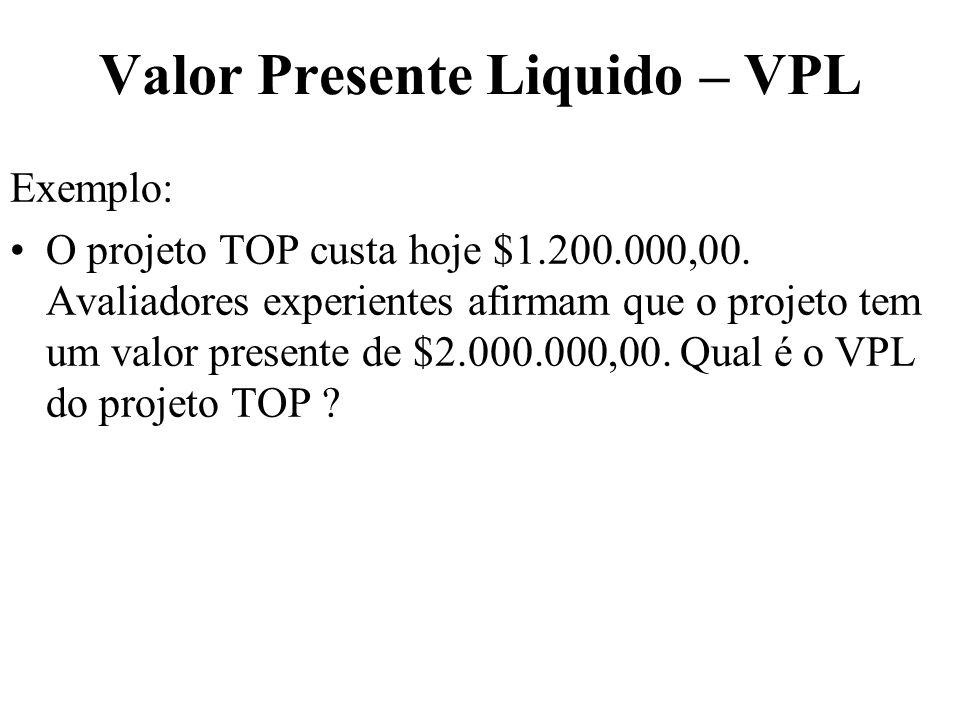 Valor Presente Liquido – VPL Exemplo: O projeto TOP custa hoje $1.200.000,00. Avaliadores experientes afirmam que o projeto tem um valor presente de $