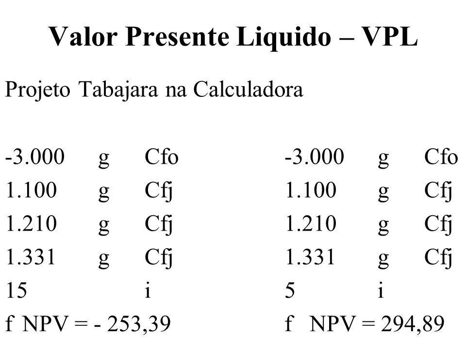 Valor Presente Liquido – VPL Projeto Tabajara na Calculadora -3.000 gCfo-3.000 gCfo 1.100gCfj1.100gCfj 1.210gCfj1.210gCfj 1.331gCfj1.331gCfj 15 i5i fN