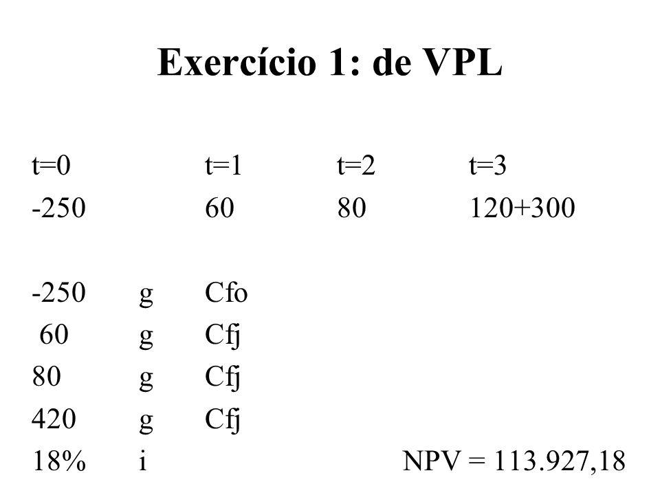 Exercício 1: de VPL t=0t=1t=2t=3 -2506080120+300 -250gCfo 60gCfj 80gCfj 420gCfj 18%iNPV = 113.927,18