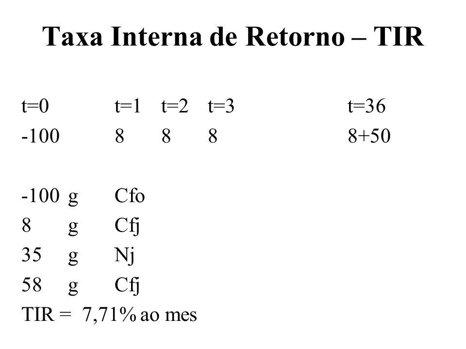 Taxa Interna de Retorno – TIR t=0t=1t=2t=3t=36 -1008888+50 -100gCfo 8gCfj 35 g Nj 58gCfj TIR = 7,71% ao mes