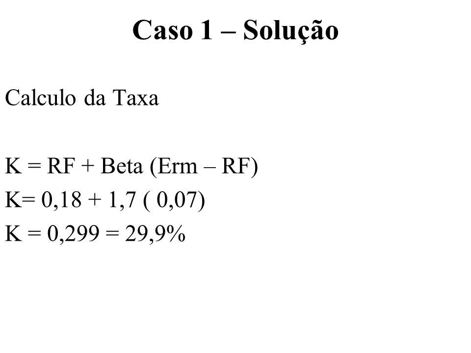 Caso 1 – Solução Calculo da Taxa K = RF + Beta (Erm – RF) K= 0,18 + 1,7 ( 0,07) K = 0,299 = 29,9%