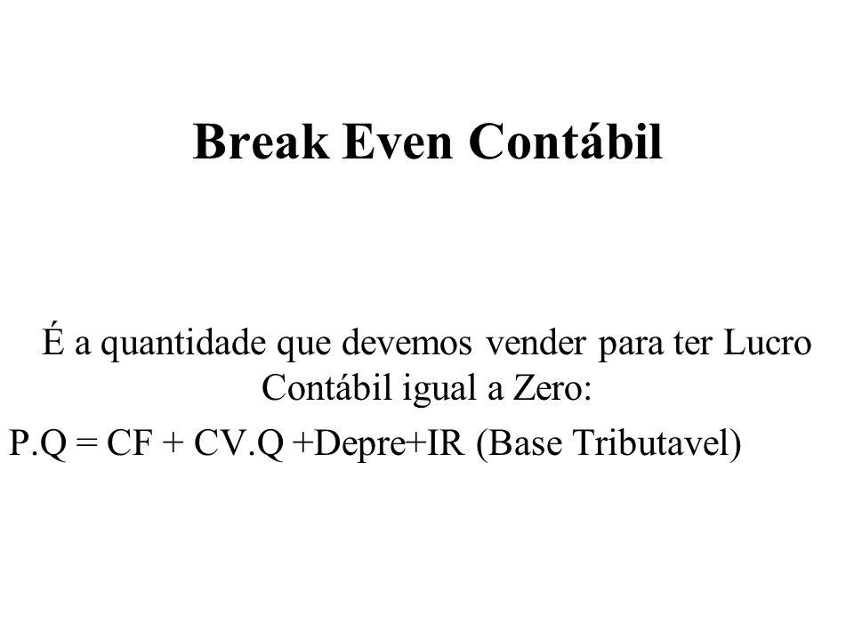 Break Even Contábil É a quantidade que devemos vender para ter Lucro Contábil igual a Zero: P.Q = CF + CV.Q +Depre+IR (Base Tributavel)