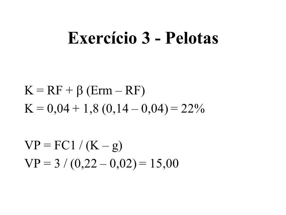 Exercício 3 - Pelotas K = RF + (Erm – RF) K = 0,04 + 1,8 (0,14 – 0,04) = 22% VP = FC1 / (K – g) VP = 3 / (0,22 – 0,02) = 15,00