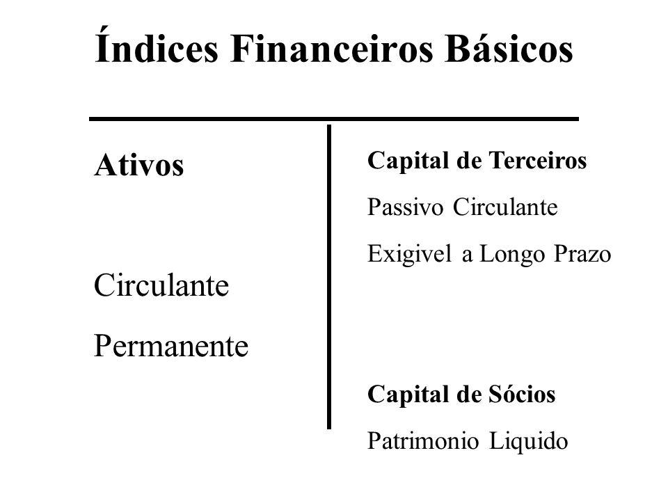 Índices Financeiros Básicos Capital de Terceiros Passivo Circulante Exigivel a Longo Prazo Capital de Sócios Patrimonio Liquido Ativos Circulante Perm