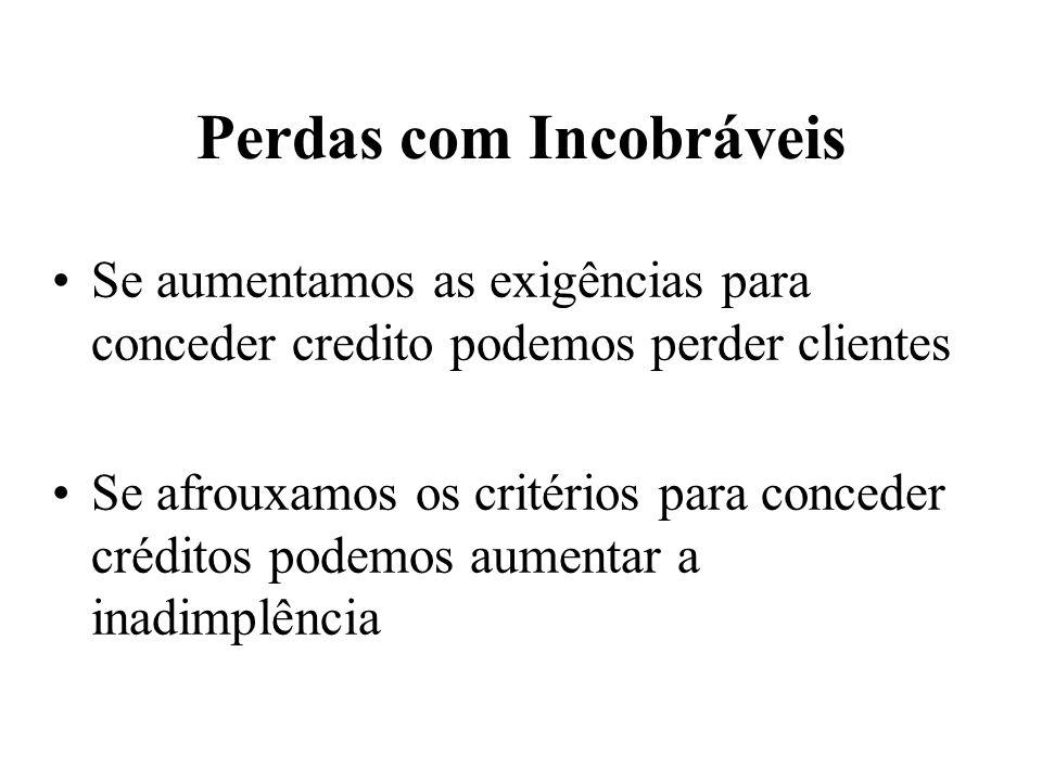Perdas com Incobráveis Se aumentamos as exigências para conceder credito podemos perder clientes Se afrouxamos os critérios para conceder créditos pod