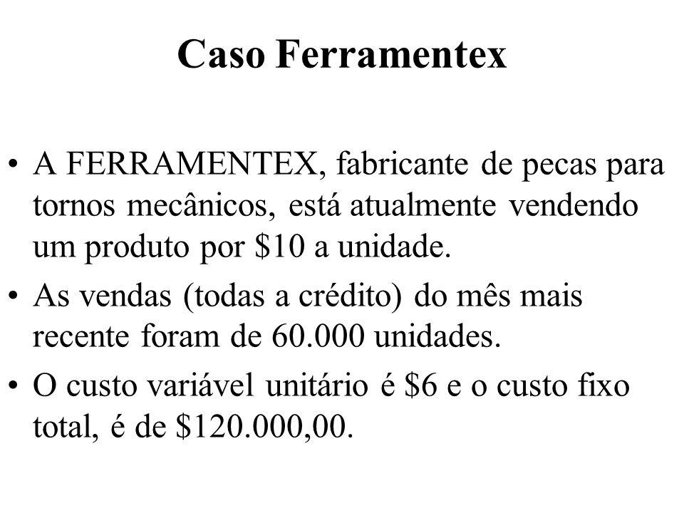 Caso Ferramentex A FERRAMENTEX, fabricante de pecas para tornos mecânicos, está atualmente vendendo um produto por $10 a unidade. As vendas (todas a c