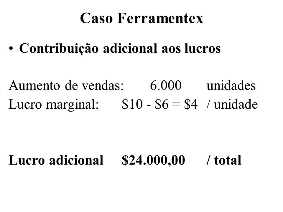 Caso Ferramentex Contribuição adicional aos lucros Aumento de vendas:6.000 unidades Lucro marginal:$10 - $6 = $4 / unidade Lucro adicional$24.000,00/