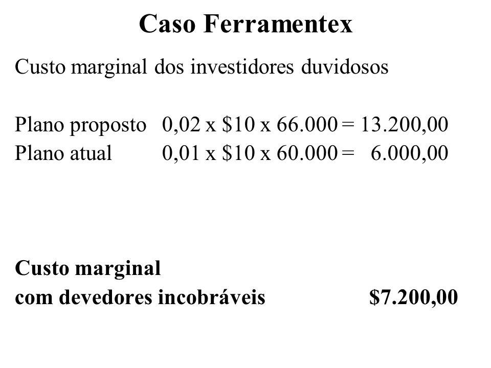 Caso Ferramentex Custo marginal dos investidores duvidosos Plano proposto0,02 x $10 x 66.000 = 13.200,00 Plano atual0,01 x $10 x 60.000 = 6.000,00 Cus