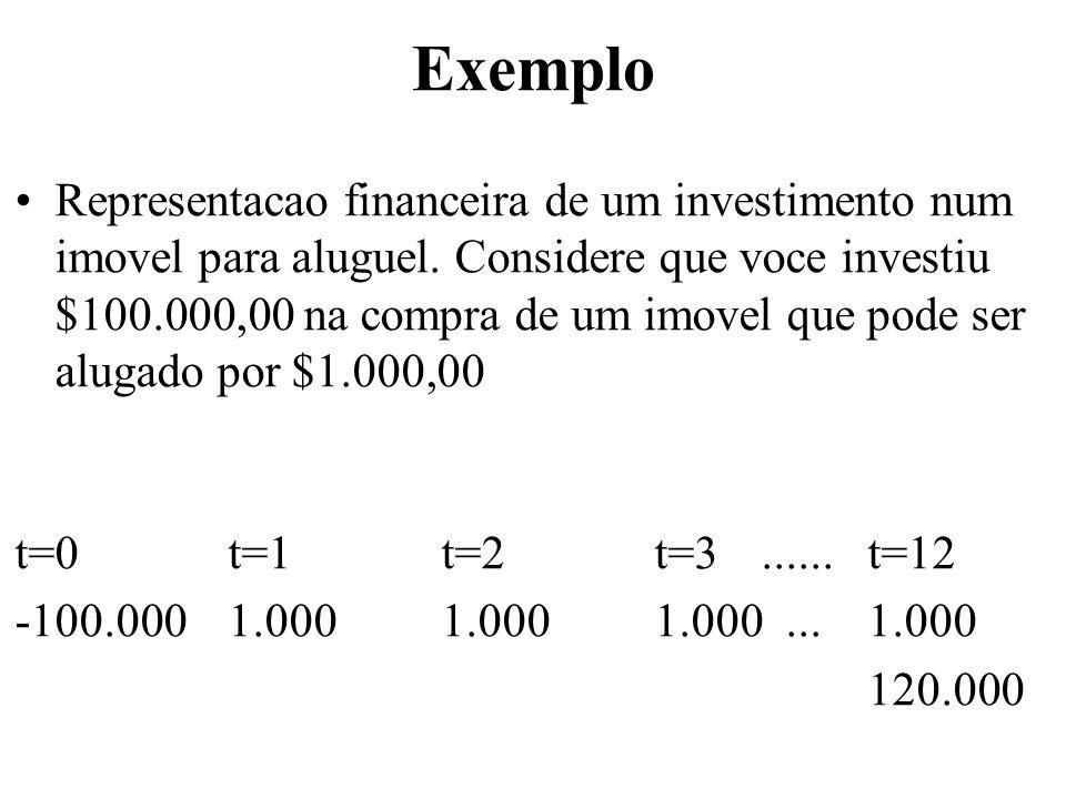 Exemplo Representacao financeira de um investimento num imovel para aluguel. Considere que voce investiu $100.000,00 na compra de um imovel que pode s