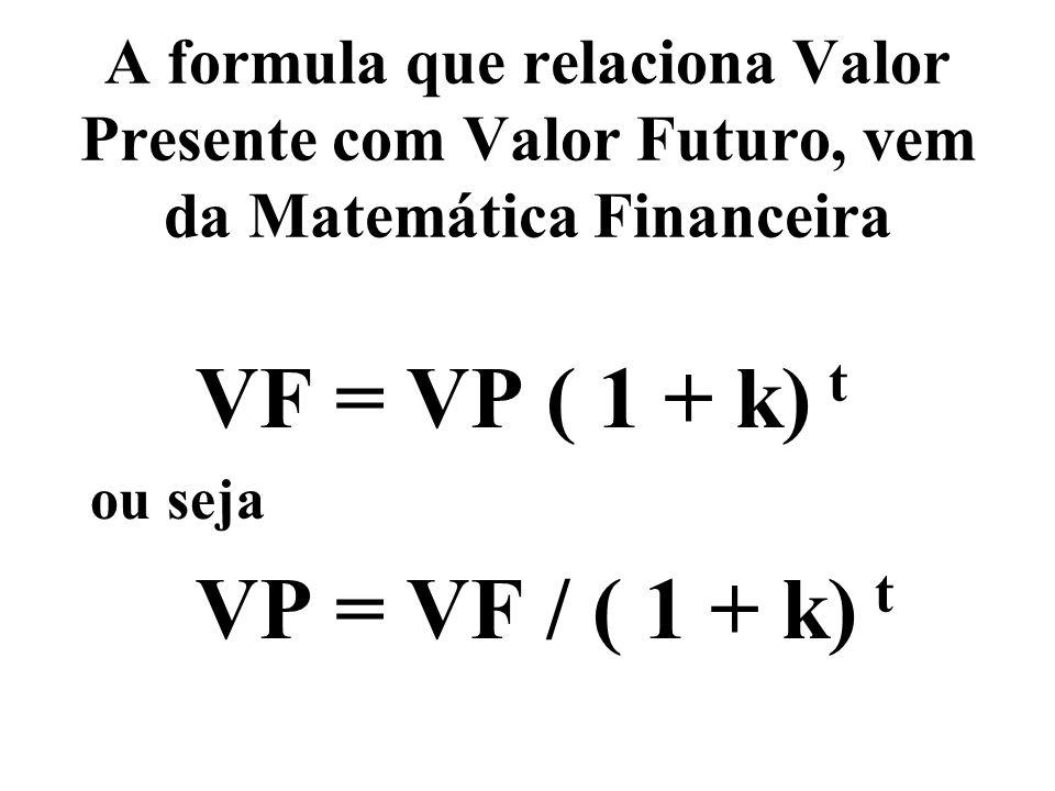 A formula que relaciona Valor Presente com Valor Futuro, vem da Matemática Financeira VF = VP ( 1 + k) t ou seja VP = VF / ( 1 + k) t