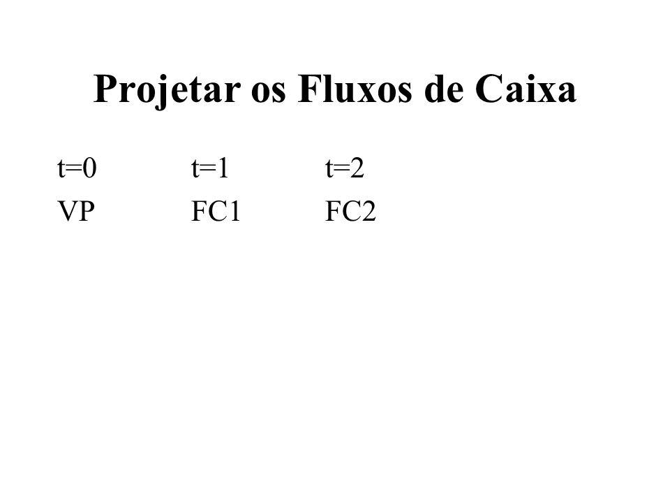Projetar os Fluxos de Caixa t=0t=1t=2 VPFC1FC2