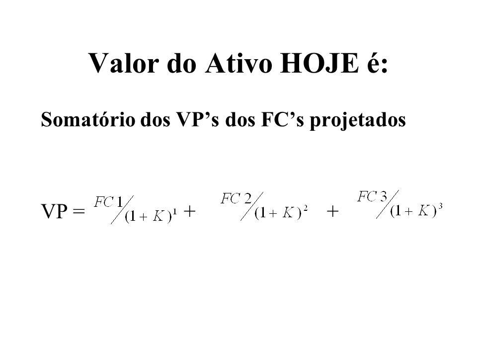 Valor do Ativo HOJE é: Somatório dos VPs dos FCs projetados VP = ++