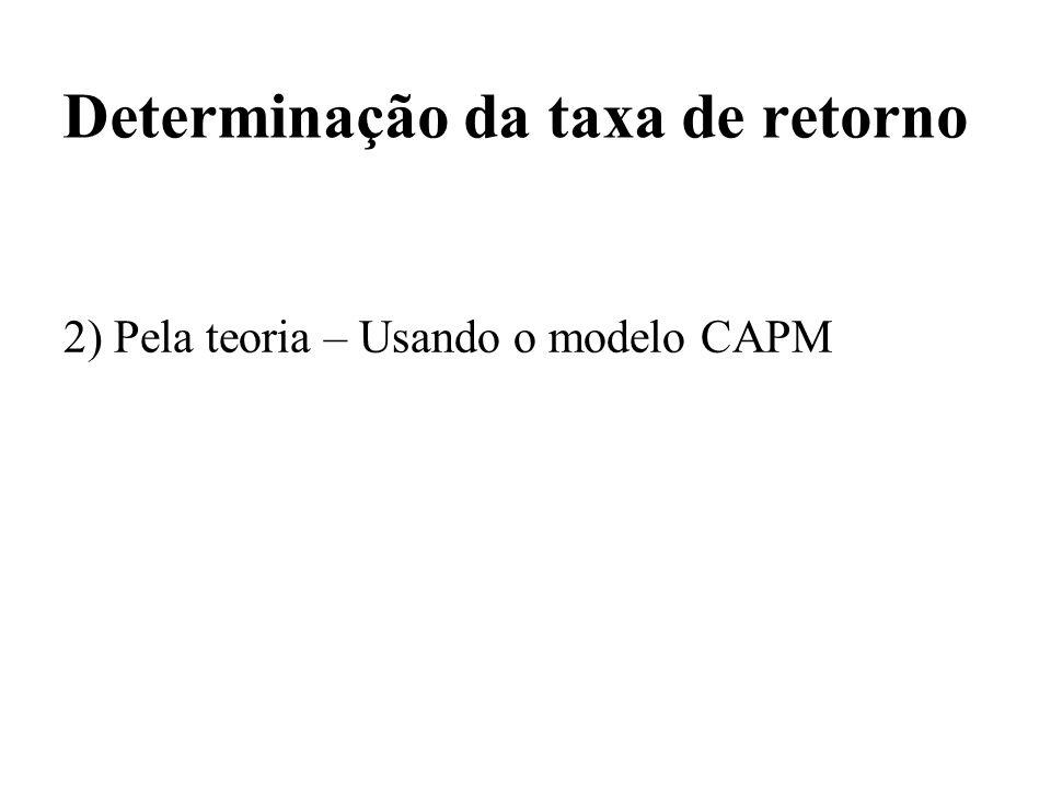 Determinação da taxa de retorno 2) Pela teoria – Usando o modelo CAPM