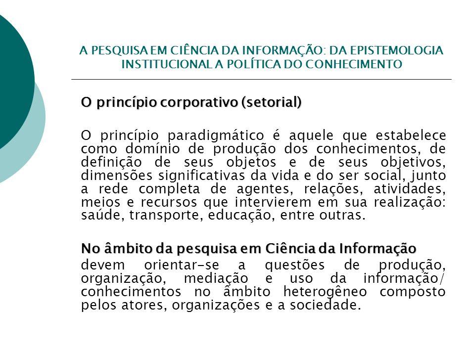 A PESQUISA EM CIÊNCIA DA INFORMAÇÃO: DA EPISTEMOLOGIA INSTITUCIONAL A POLÍTICA DO CONHECIMENTO O princípio corporativo (setorial) O princípio paradigm