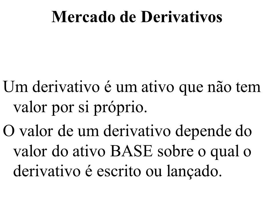 Um derivativo é um ativo que não tem valor por si próprio.