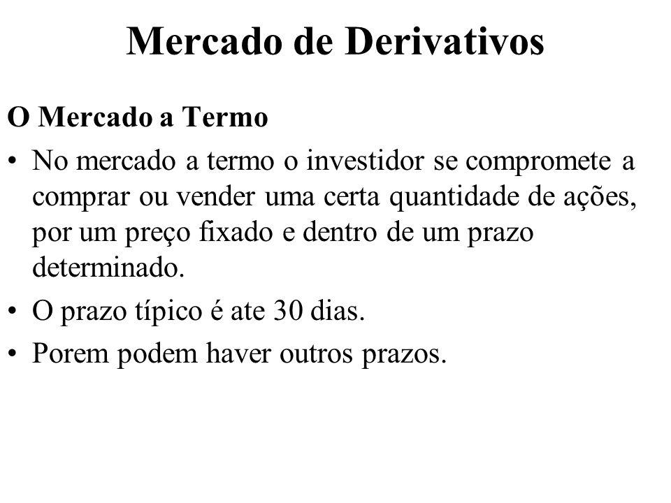 Mercado de Derivativos O Mercado a Termo No mercado a termo o investidor se compromete a comprar ou vender uma certa quantidade de ações, por um preço fixado e dentro de um prazo determinado.