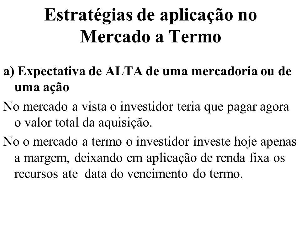 Estratégias de aplicação no Mercado a Termo a) Expectativa de ALTA de uma mercadoria ou de uma ação No mercado a vista o investidor teria que pagar agora o valor total da aquisição.
