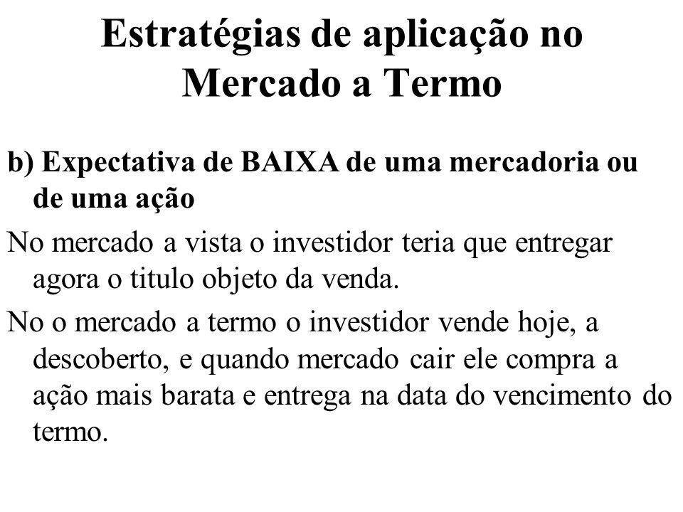 Estratégias de aplicação no Mercado a Termo b) Expectativa de BAIXA de uma mercadoria ou de uma ação No mercado a vista o investidor teria que entregar agora o titulo objeto da venda.