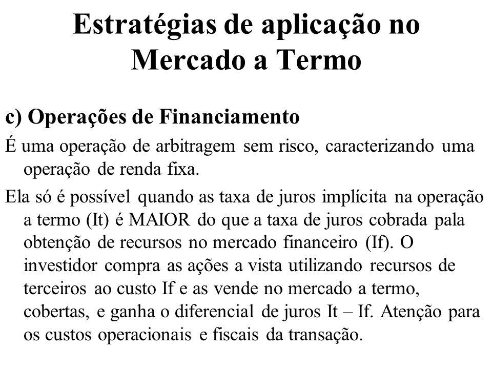 Estratégias de aplicação no Mercado a Termo c) Operações de Financiamento É uma operação de arbitragem sem risco, caracterizando uma operação de renda fixa.