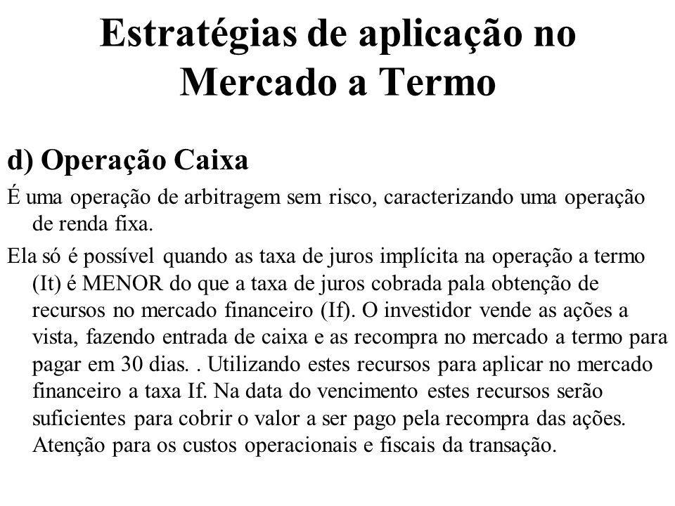 Estratégias de aplicação no Mercado a Termo d) Operação Caixa É uma operação de arbitragem sem risco, caracterizando uma operação de renda fixa.