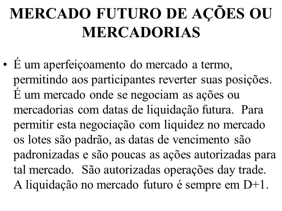 MERCADO FUTURO DE AÇÕES OU MERCADORIAS É um aperfeiçoamento do mercado a termo, permitindo aos participantes reverter suas posições.