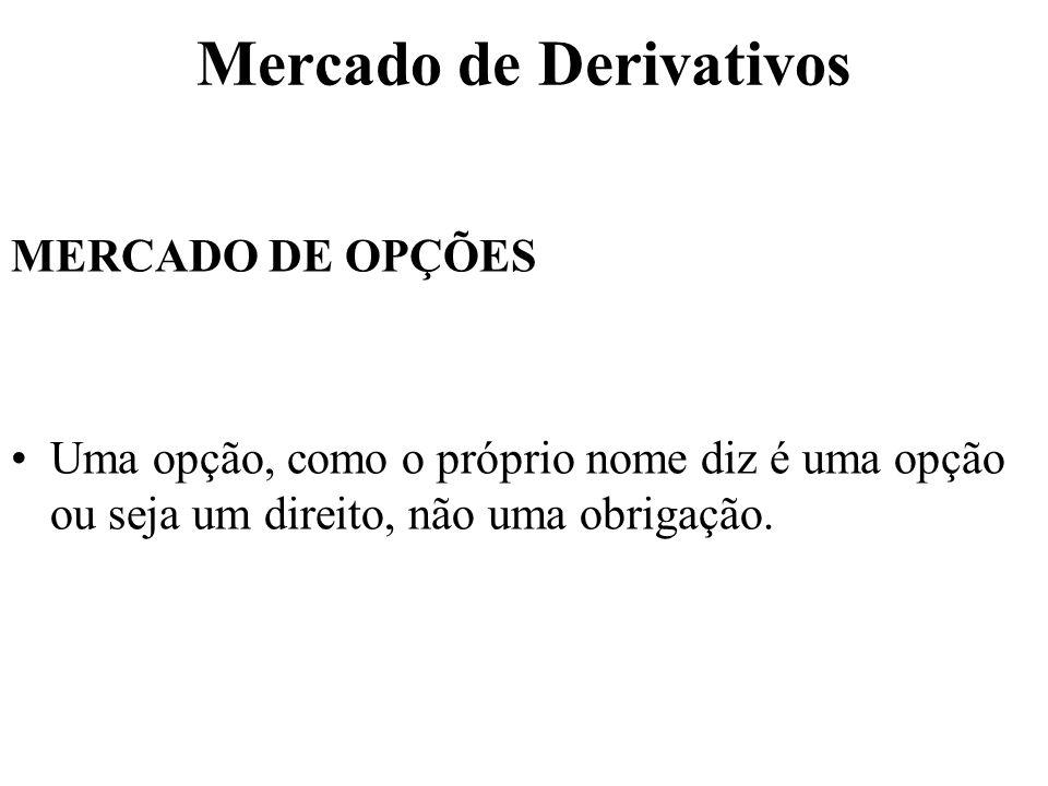 Mercado de Derivativos MERCADO DE OPÇÕES Uma opção, como o próprio nome diz é uma opção ou seja um direito, não uma obrigação.