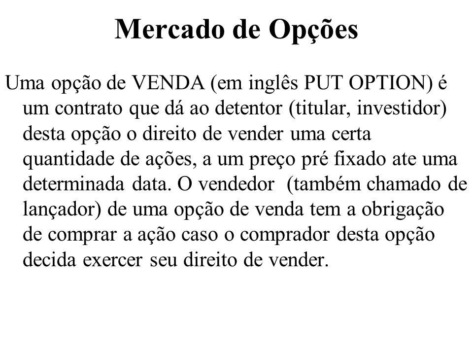 Mercado de Opções Uma opção de VENDA (em inglês PUT OPTION) é um contrato que dá ao detentor (titular, investidor) desta opção o direito de vender uma certa quantidade de ações, a um preço pré fixado ate uma determinada data.