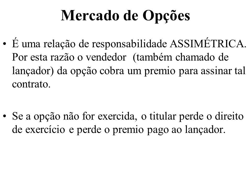 Mercado de Opções É uma relação de responsabilidade ASSIMÉTRICA.