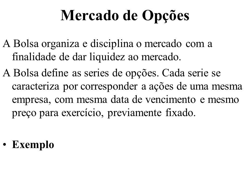 Mercado de Opções A Bolsa organiza e disciplina o mercado com a finalidade de dar liquidez ao mercado.