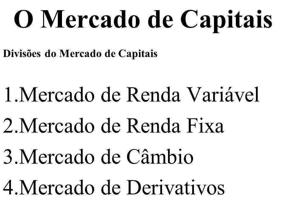 O Mercado de Capitais Divisões do Mercado de Capitais 1.Mercado de Renda Variável 2.Mercado de Renda Fixa 3.Mercado de Câmbio 4.Mercado de Derivativos
