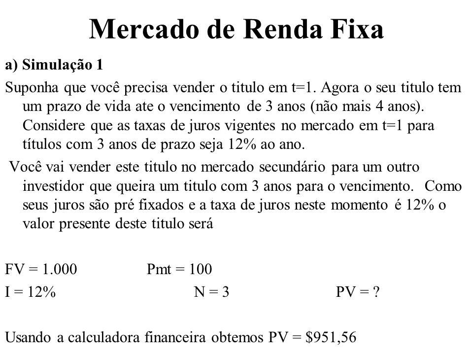 Mercado de Renda Fixa a) Simulação 1 Suponha que você precisa vender o titulo em t=1.