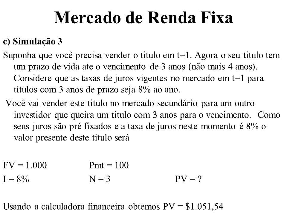 Mercado de Renda Fixa c) Simulação 3 Suponha que você precisa vender o titulo em t=1.