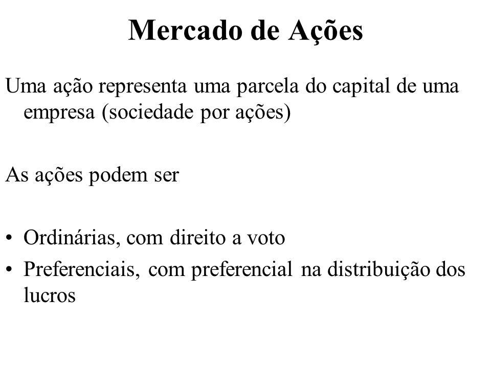 Mercado de Ações Uma ação representa uma parcela do capital de uma empresa (sociedade por ações) As ações podem ser Ordinárias, com direito a voto Preferenciais, com preferencial na distribuição dos lucros
