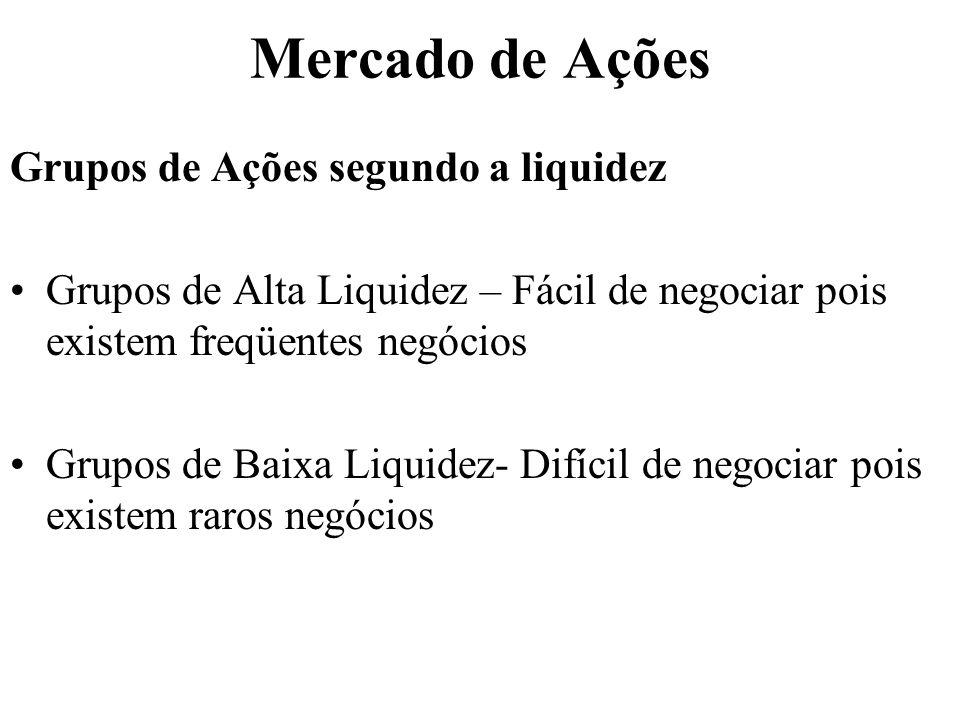 Mercado de Ações Grupos de Ações segundo a liquidez Grupos de Alta Liquidez – Fácil de negociar pois existem freqüentes negócios Grupos de Baixa Liquidez- Difícil de negociar pois existem raros negócios