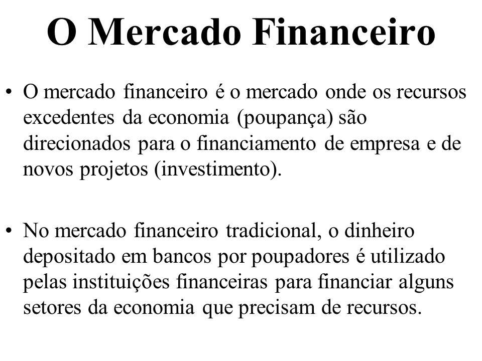 O Mercado Financeiro O mercado financeiro é o mercado onde os recursos excedentes da economia (poupança) são direcionados para o financiamento de empresa e de novos projetos (investimento).