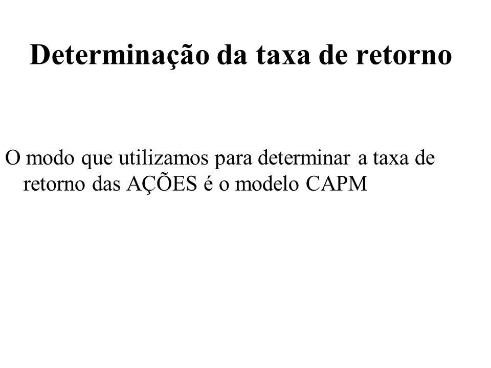 Determinação da taxa de retorno O modo que utilizamos para determinar a taxa de retorno das AÇÕES é o modelo CAPM