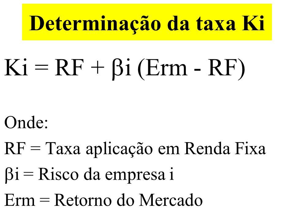 Determinação da taxa Ki Ki = RF + i (Erm - RF) Onde: RF = Taxa aplicação em Renda Fixa i = Risco da empresa i Erm = Retorno do Mercado