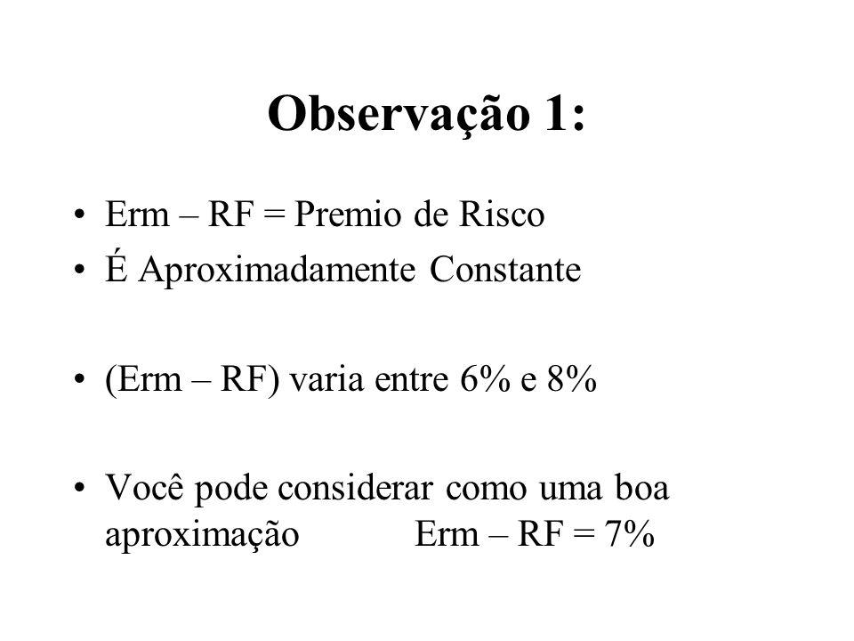 Observação 1: Erm – RF = Premio de Risco É Aproximadamente Constante (Erm – RF) varia entre 6% e 8% Você pode considerar como uma boa aproximação Erm – RF = 7%