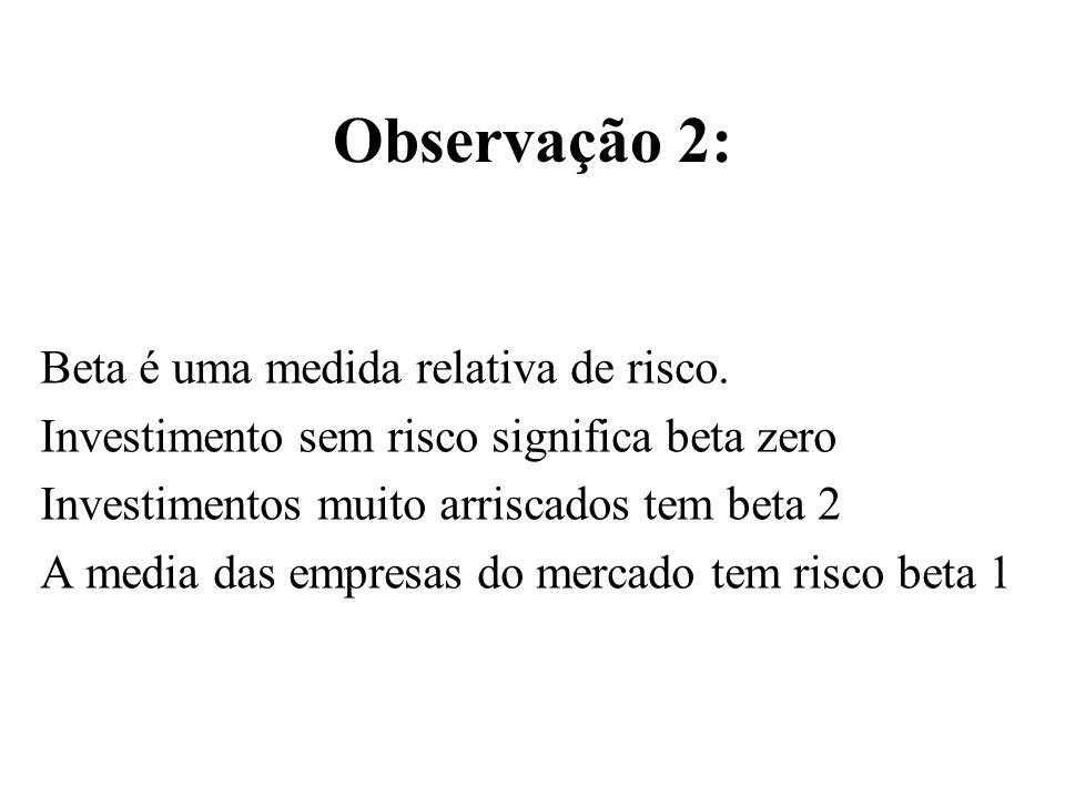 Observação 2: Beta é uma medida relativa de risco.