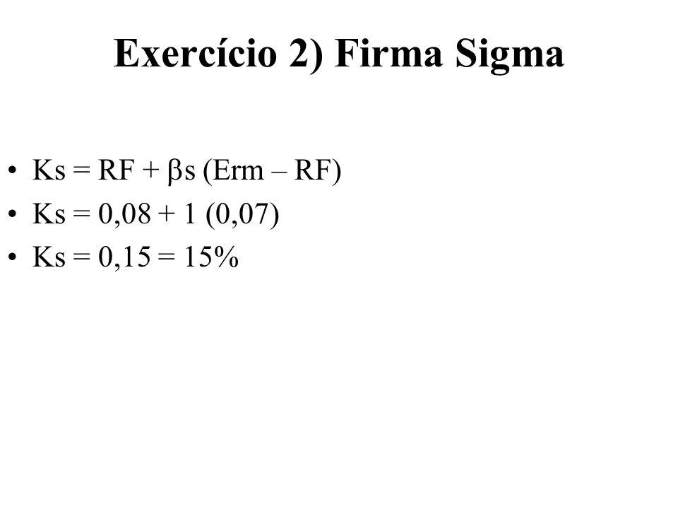 Exercício 2) Firma Sigma Ks = RF + s (Erm – RF) Ks = 0,08 + 1 (0,07) Ks = 0,15 = 15%