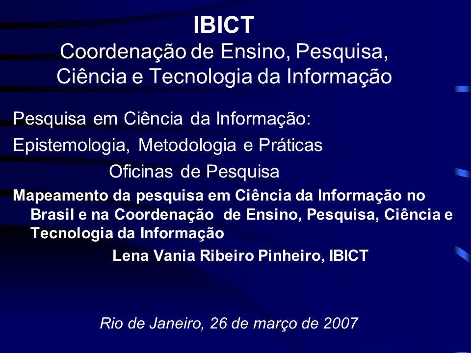 IBICT: Pesquisadores/ líderes de Grupos de Pesquisa Pesquisadora: Lena Vania Ribeiro Pinheiro Grupos de pesquisa no IBICT: Comunicação e Divulgação CientíficasComunicação e Divulgação Científicas (líder) Teoria,Epistemologia e Interdisciplinaridade da Ciência da InformaçaoTeoria,Epistemologia e Interdisciplinaridade da Ciência da Informaçao (líder) Pesquisadora: Liz- Rejane Issberner Grupo de pesquisa no IBICT Informação, conhecimento e inovaçãoInformação, conhecimento e inovação - (líder)