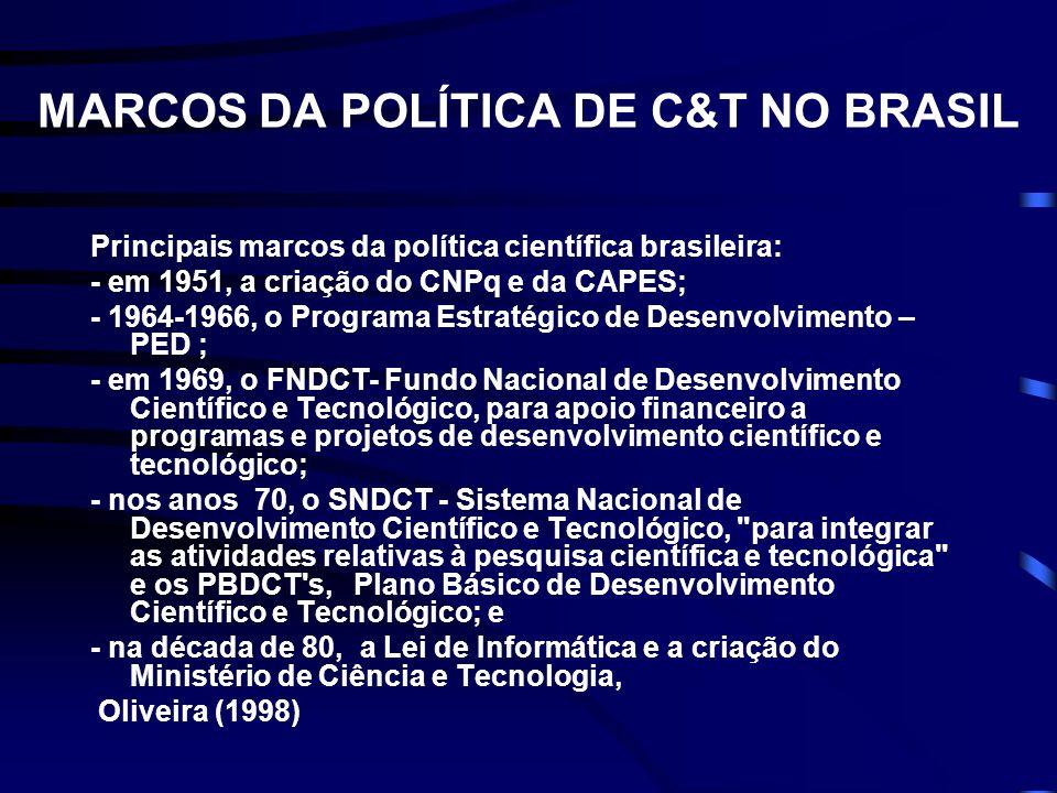 PESQUISAS EM CIÊNCIA DA INFORMAÇÃO NO BRASIL Programas/ Cursos de Pós – Graduação Grupos de Pesquisa Pesquisadores –líderes Projetos de pesquisa Questões de pesquisa