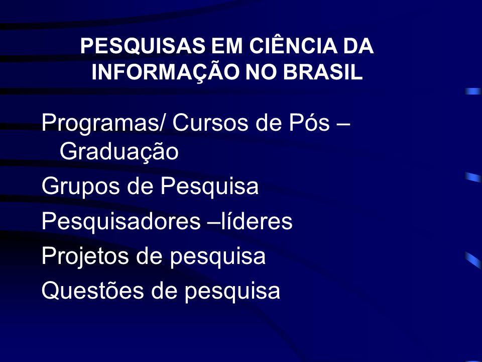 Quadro 1: Cursos e Programas de Pós-Graduação em Ciência da Informação, por cronologia de implantação Universidade / Instituição CidadePrograma / Curso Ano de Criação MestradoDoutorado IBICT-UFRJ IBICT-UFF Rio de Janeiro Programa de Pós-Graduação em Ciência da Informação 1970 2004 1994 2004 UFMG Belo Horizonte Programa de Pós-Graduação em Ciência da Informação 19761997 UFPB João Pessoa Mestrado em Ciência da Informação 1977- PUCCAMPCampinas Mestrado em Ciência da Informação 1977- UnBBrasília Programa de Pós-Graduação Em Ciência da Informação 19781992 USPSão Paulo Programa de Pós-Graduação em Ciência da Informação19721992 UNESPMarília Programa de Pós-Graduação em Ciência da Informação 19982005 UFBASalvador Mestrado em Ciência da Informação 1998- UFSC Florianóp olis Mestrado em Ciência da Informação 2003 Fonte: PINHEIRO, Lena Vania Ribeiro, coord.