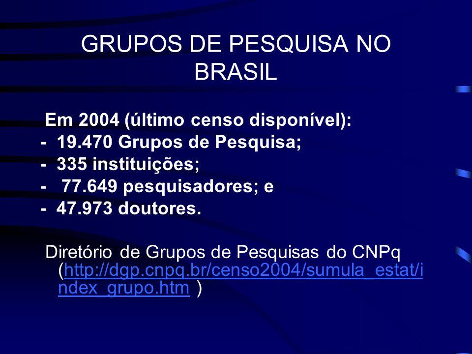 PROGRAMA BÁSICO DE CIENCIA DA INFORMAÇÃO DO CNPq PROJETOS DE PESQUISA APROVADOS UNIVERSIDADES19951996199719981999TOTAL PARCIAL UFRJ/IBICT33533 17 UNB-4-318 USP-31217 PUCCAMP211-15 UNESP--1124 UFRN1----1 UFF---1-1 UFMG--1--1 UFPE-1---1 TOTAL GERAL6 129 108 45 Dados fornecidos pela Coordenação de Ciências Humanas/ CNPq